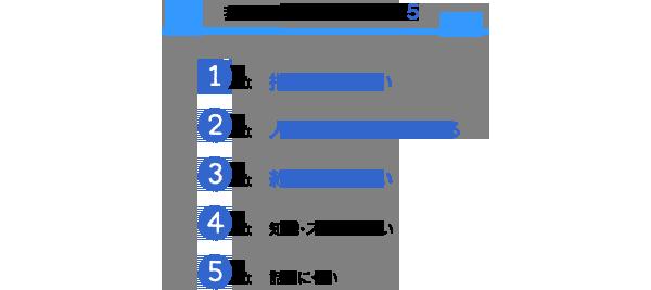 我慢できない理由ワースト5 1位:指示があいまい、2位:人によって態度を変える、3位:約束を守らない、4位:知識・スキルがない、5位:話しにくい